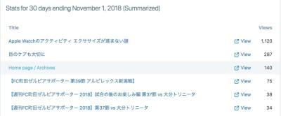 スクリーンショット 2018-11-01 15.52.37
